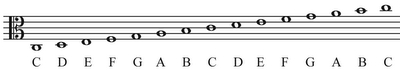 Music's Secret Stairway - Middle C - Note Names - Alto Clef