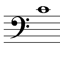 Grand Staff - Bass Clef - Middle C