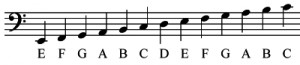 Grand Staff - note names - Bass Clef