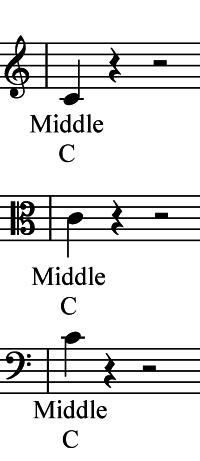 Music's Secret Stairway - Three Clefs