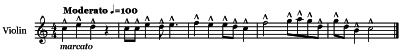 Violin  Articulations - Marcato