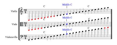 Music's Secret Stairway - Trio Clef - Strings