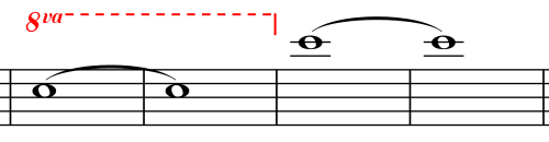 8va Symbol Red Note Identification   Music Theory