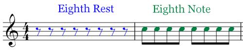 Musical Rest - Comparison - ER - EN