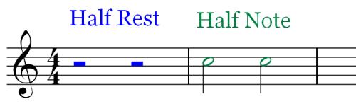 Musical Rest - Comaparison - HR - HN