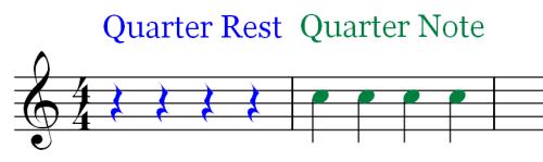 Comparison - QN - QR