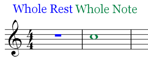 Musical Rest - Comparison - WN-WR