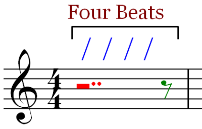 Eighth Rest - Four Beat Measure