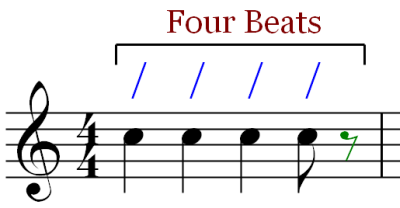 4/4 Measure - Four Beats