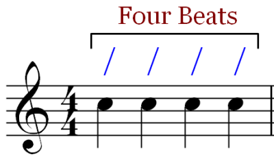 Four Beats in a Measure - Notes