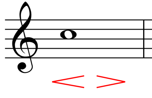 Dynamics Alternate crescendo decrescendo arrows Dynamics   Intensity