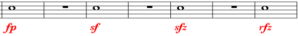 Dynamics - Loudness Marks in Music - Other