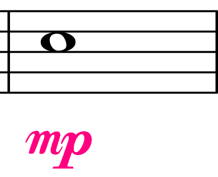 Dynamics - mp music symbol