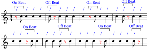 On and Off Beat - 1/8 Rest