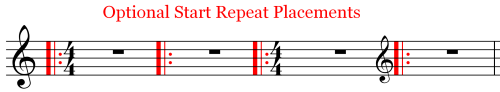 Variations for Placing Repeat Symbols