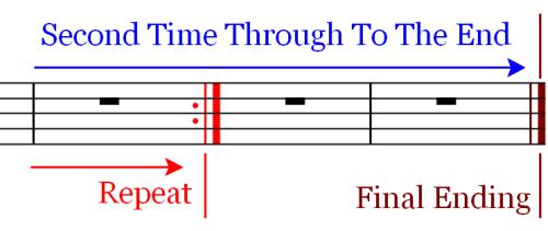 Replay - Music Graphics