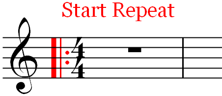 Replaying at the Start - Music Symbols