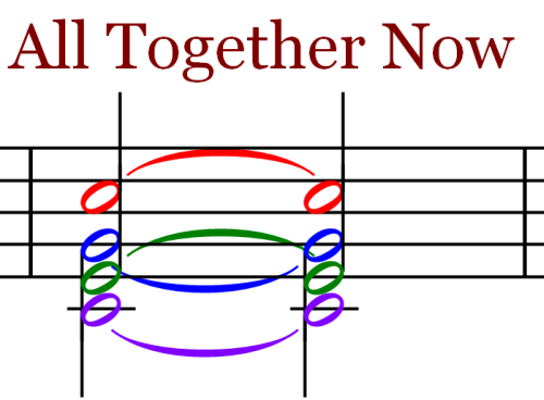 Joining Several Voices in Music Notation