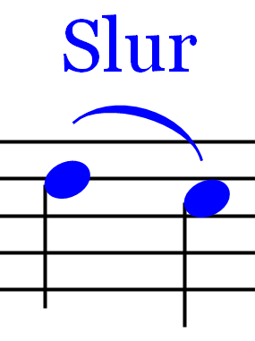 The Slur Ties and Slurs   Music Theory   Part 18