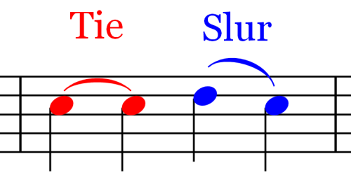 Tie and Slur Ties and Slurs   Music Theory   Part 18