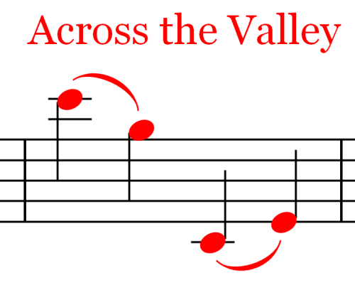 Ties and Slurs Across The Valley Ties and Slurs   Music Theory   Part 18