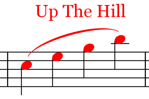 Ties and Slurs Up The Hill Ties and Slurs   Music Theory   Part 18
