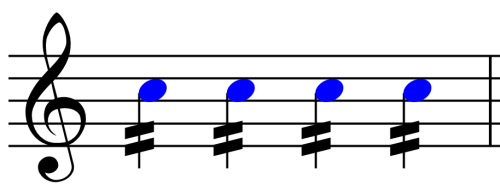 Double Repeat Symbol on a Quarter Note