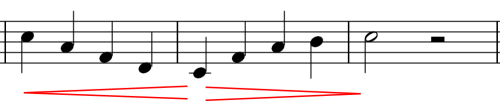 Music Symbols - Louder - Softer