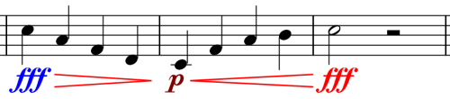 Music Symbols - Showing Variable Intensities
