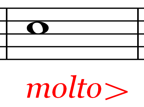 Music Symbol - Very much Quieter
