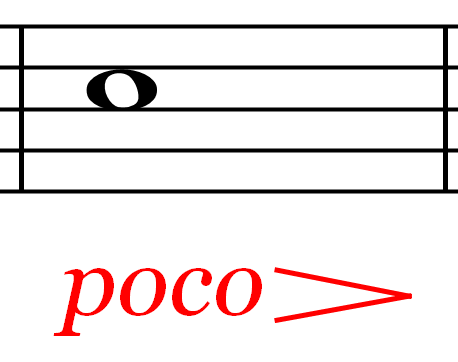 Dynamics Alternate poco decrescendo Dynamics   Intensity