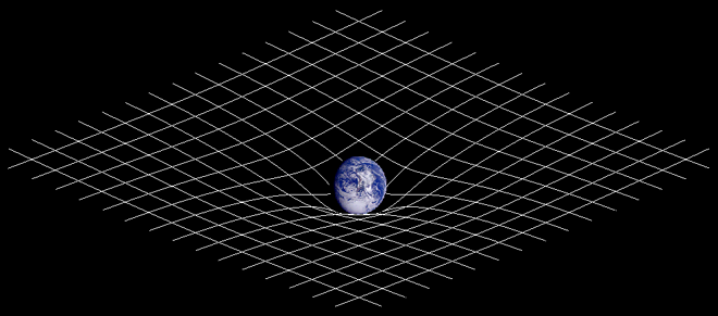 Time Signatures - Model of the Space - Time Curvature