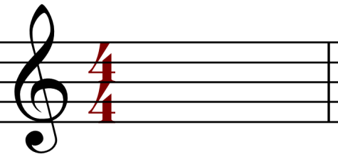 Time Signatures in Music