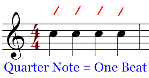 4-4 time signature - Quarter Note