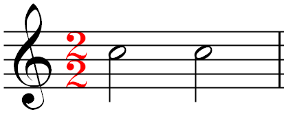 Ala breve or 2/2 time signature is represented in this chart