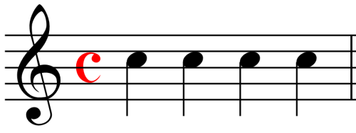 Time Signatures C Time Time Signatures – The Symbols