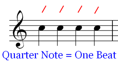Quarter Note Gets One Beat