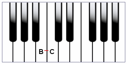 Grace Note - Keyboard marked with the B and C Notes