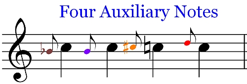 Grace Note - Auxiliary Notes - Four Options