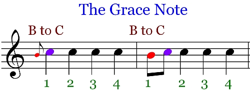 Grace Note - Chart of Borrowed Time - Grace Notes