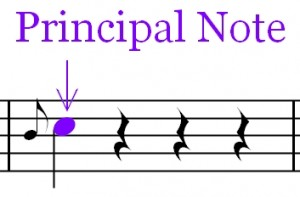 Grace Note Notation - Principal Note Graphic Description