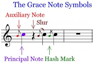 Smooth Grace Note Ornament Symbols
