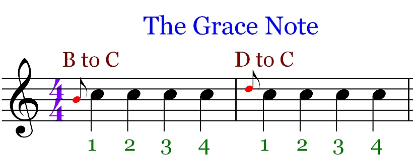 Up and Down Grace Notes