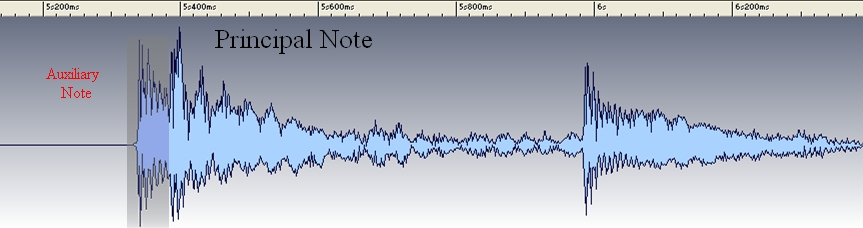 Accenting and the grace note in a detailed wave form
