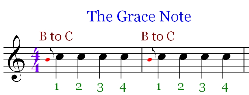 Placement of the Grace Note